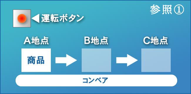 blog_plc_02