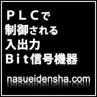BlogTitlebit