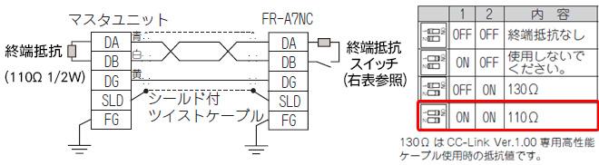 CC-Link接続図      終端抵抗スイッチ組合せ