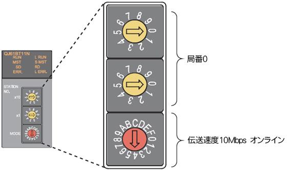 CC-Linkマスタユニット設定