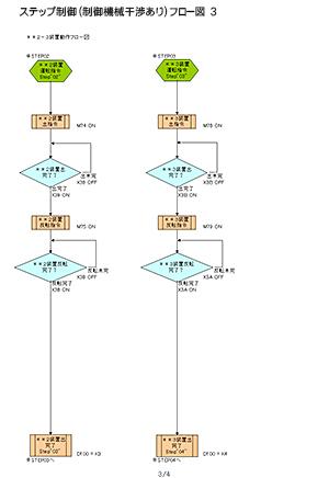 ステップ制御フロー図3 クリックするとPDFが開きます
