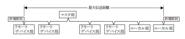 cc-link-concept-04