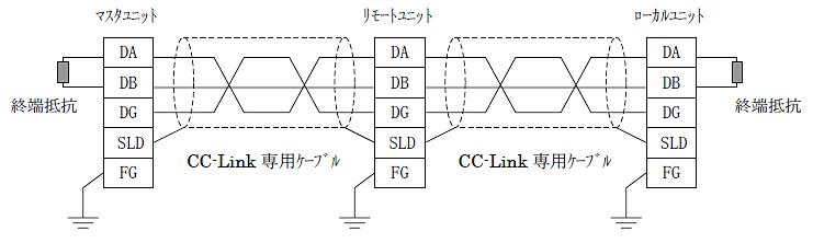 cc-link-concept-10