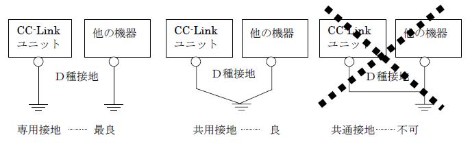 cc-link-concept-11