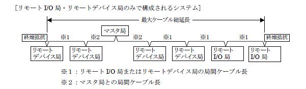 cc-link-concept-13