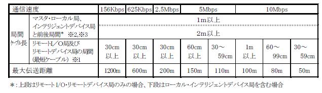 cc-link-concept-15