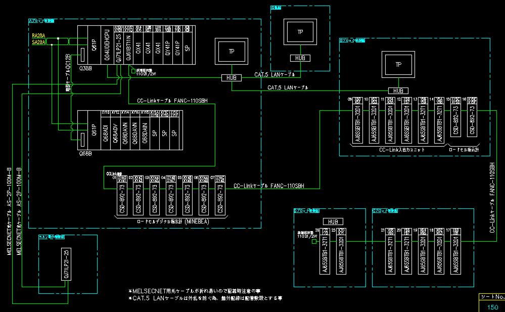 CV制御用タッチパネル画面 クリックすると拡大されます