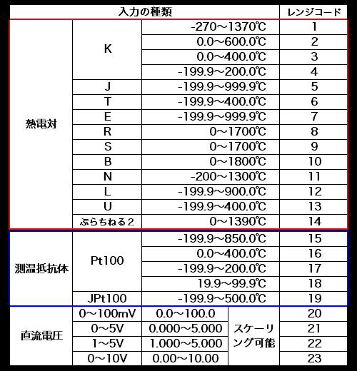 temperature-monitoring_06